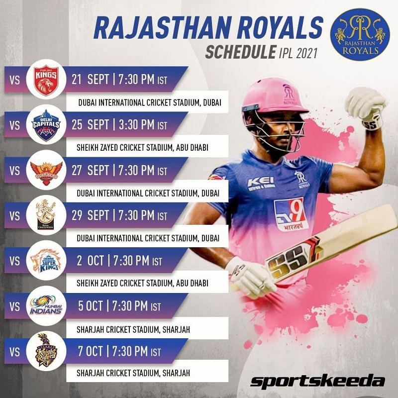 RR Schedule IPL 2021