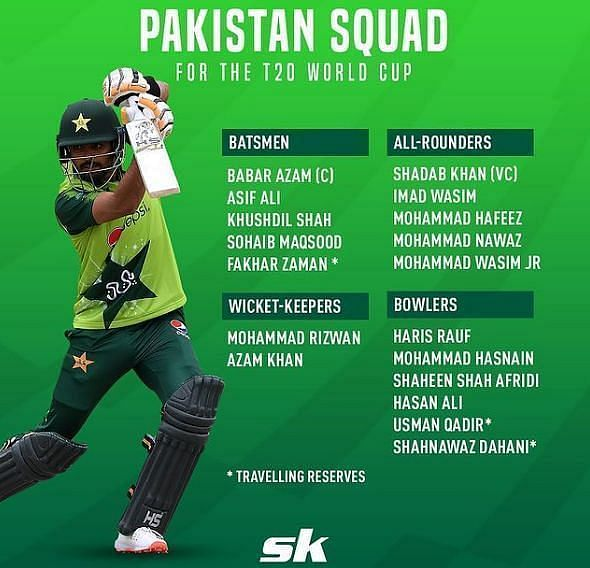 Pakistan's 2021 T20 world cup squad