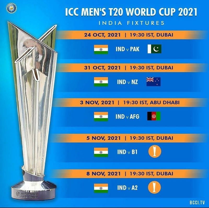 2021 T20 World Cup Schedule - India