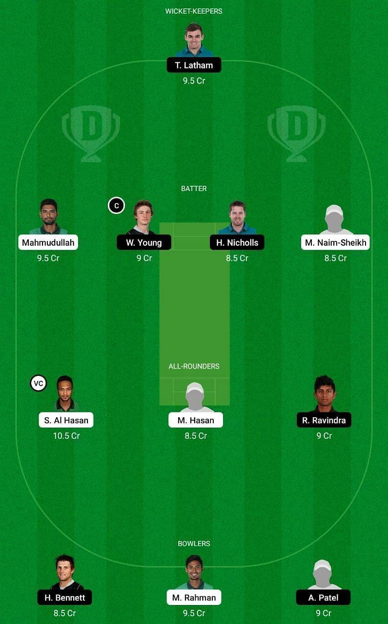 BAN vs NZ 3rd T20I Dream11 Fantasy Tip #2