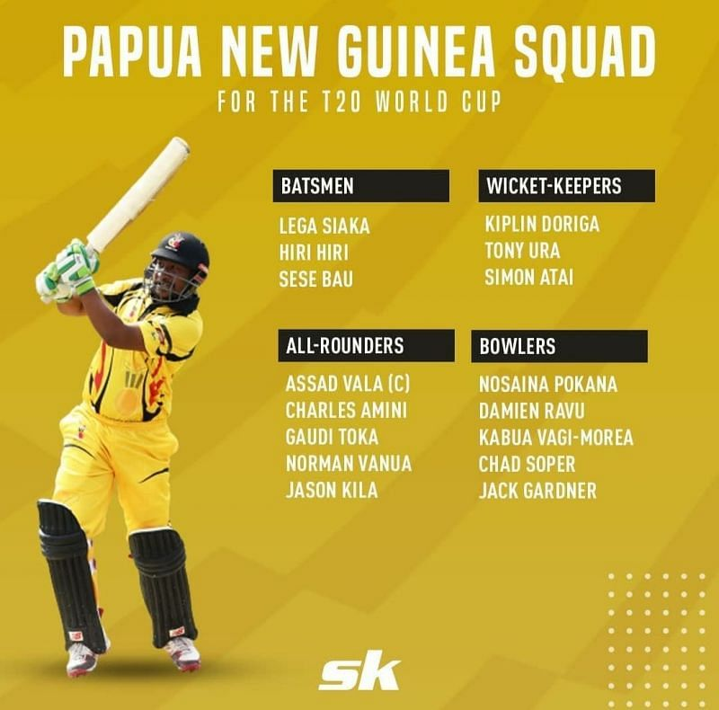 Papua New Guinea's 2021 T20 world cup squad