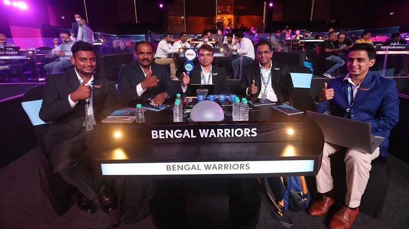 Bengal Warriors at PKL Auction 2021
