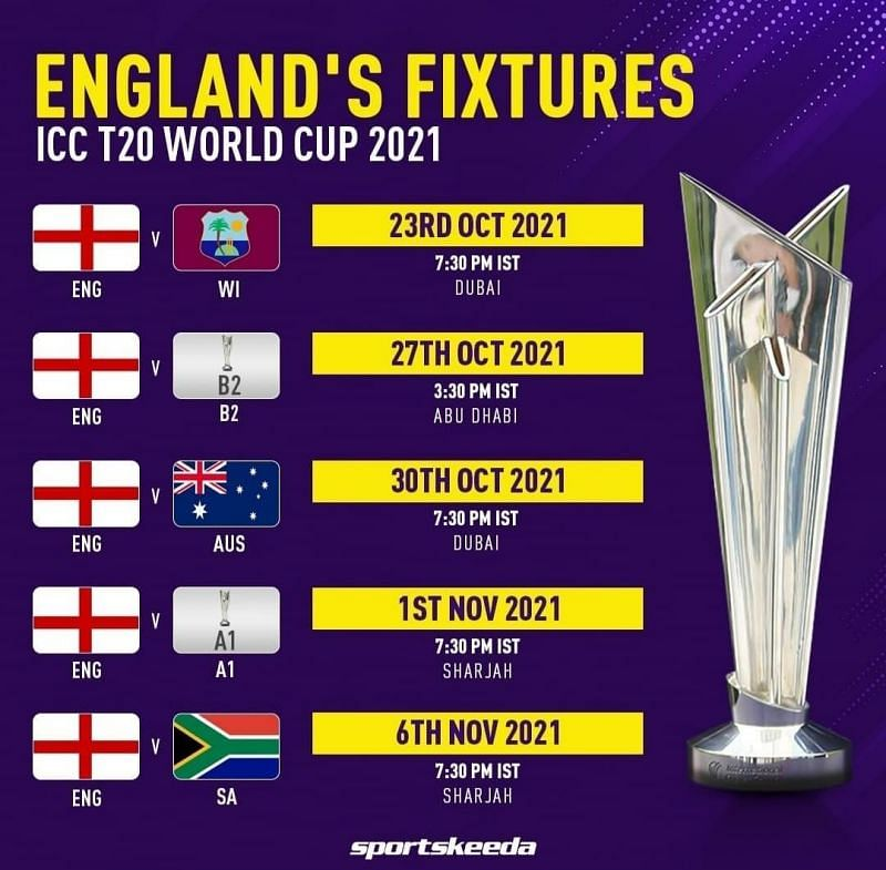 T20 World Cup 2021 Schedule - England