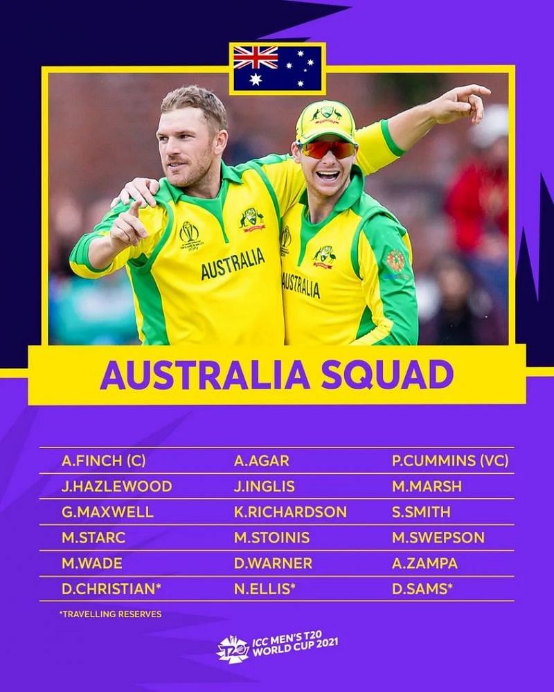 Australia T20 World Cup Squad 2021