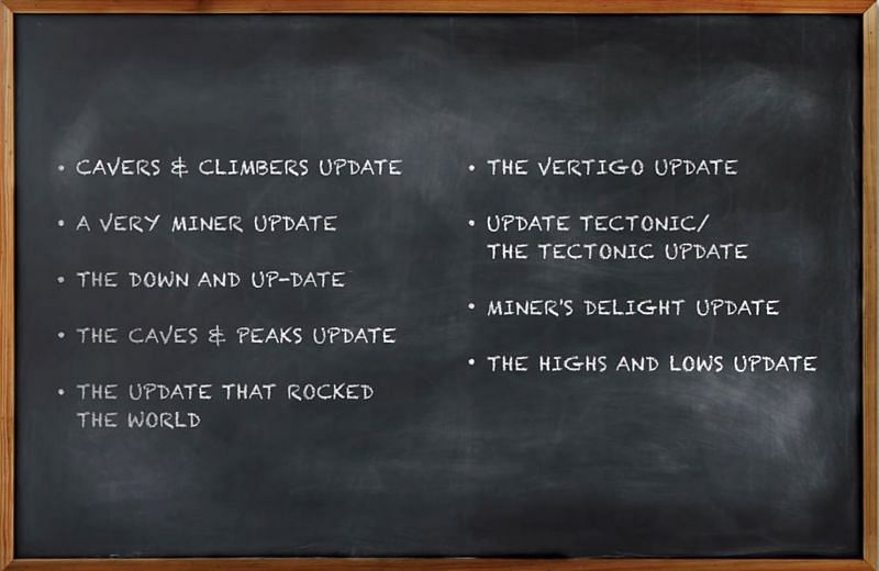 Nomi possibili per l'aggiornamento (Immagine tramite Mojang)