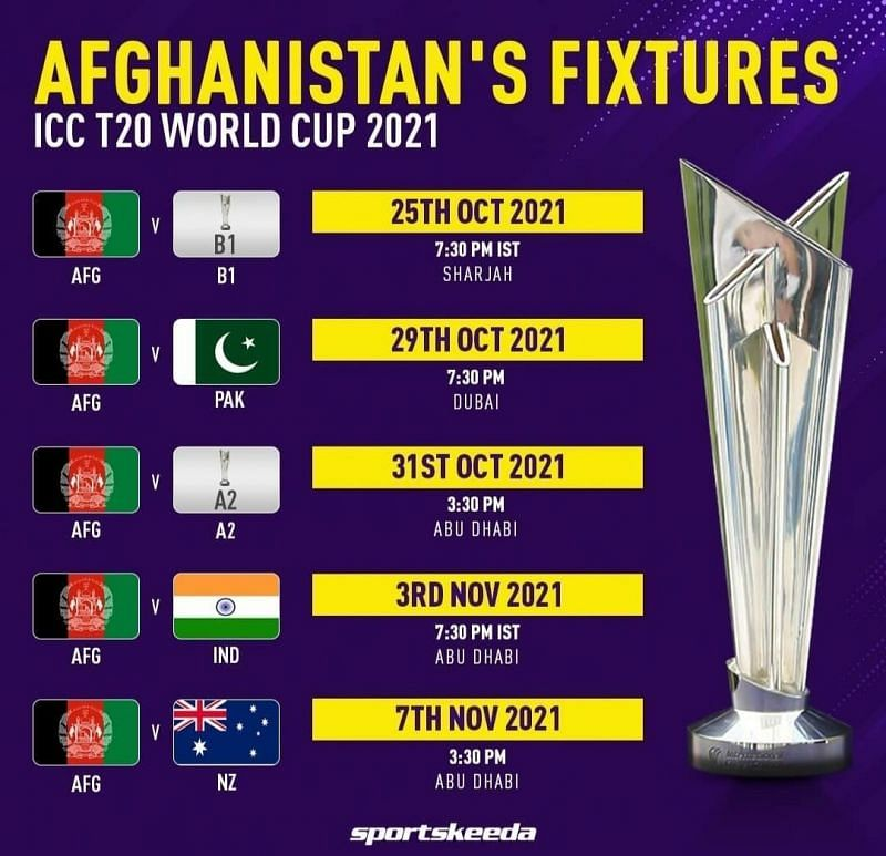 T20 World Cup 2021 Schedule - Afghanistan