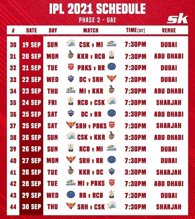 IPL 2021 Phase 2 schedule
