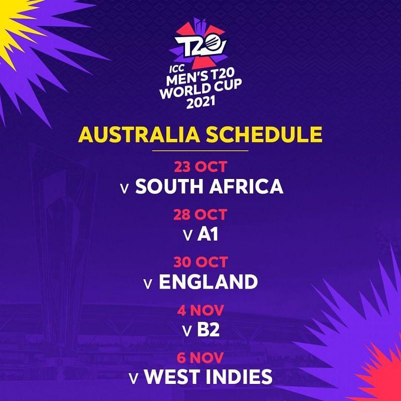 T20 world cup 2021 schedule- Australia