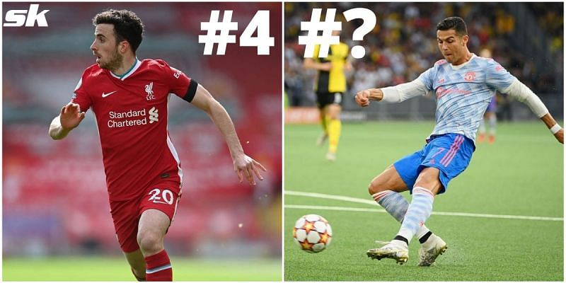 Jota and Ronaldo have excellent weak-foot ability, but who pips them on this list?