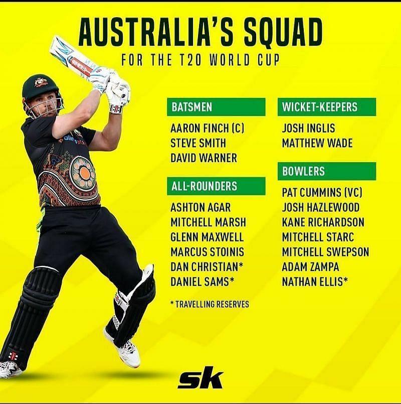 Australia's T20 World Cup Squad