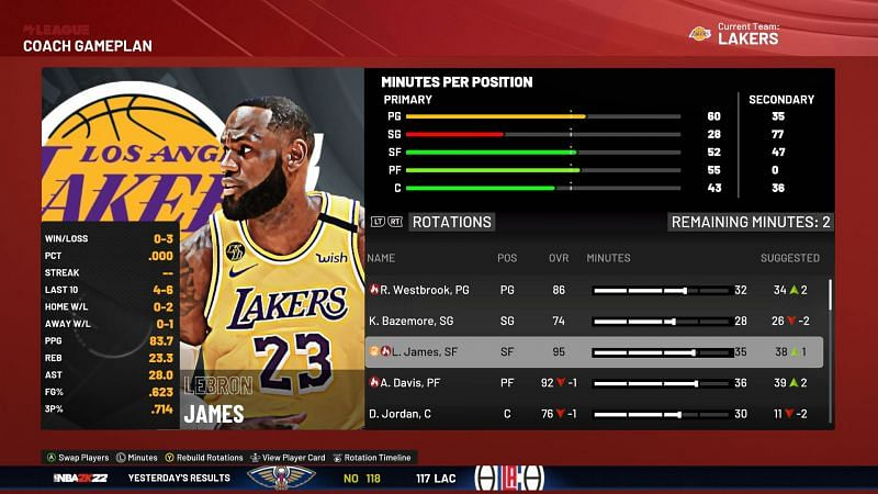 Coach Gameplan for the LA Lakers in NBA 2K22 MyLeague [Source: NBA 2K22]