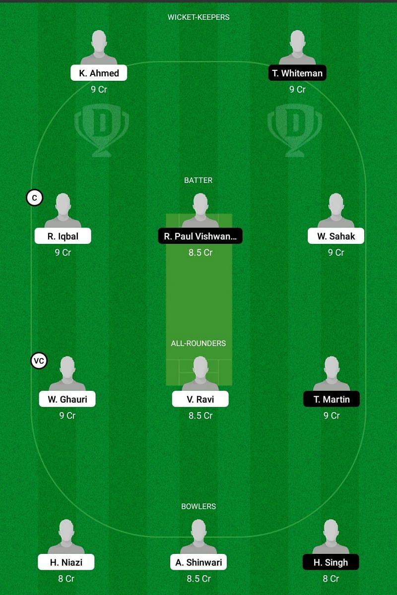 NOR vs LUX Dream11 Team - 1