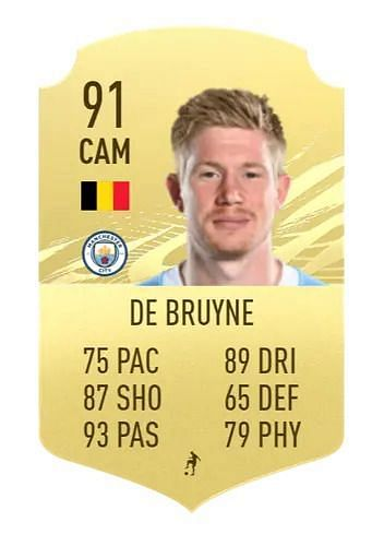 The Belgian is perhaps the most important member of City's squad (Image via EA Sports - FIFA 22)