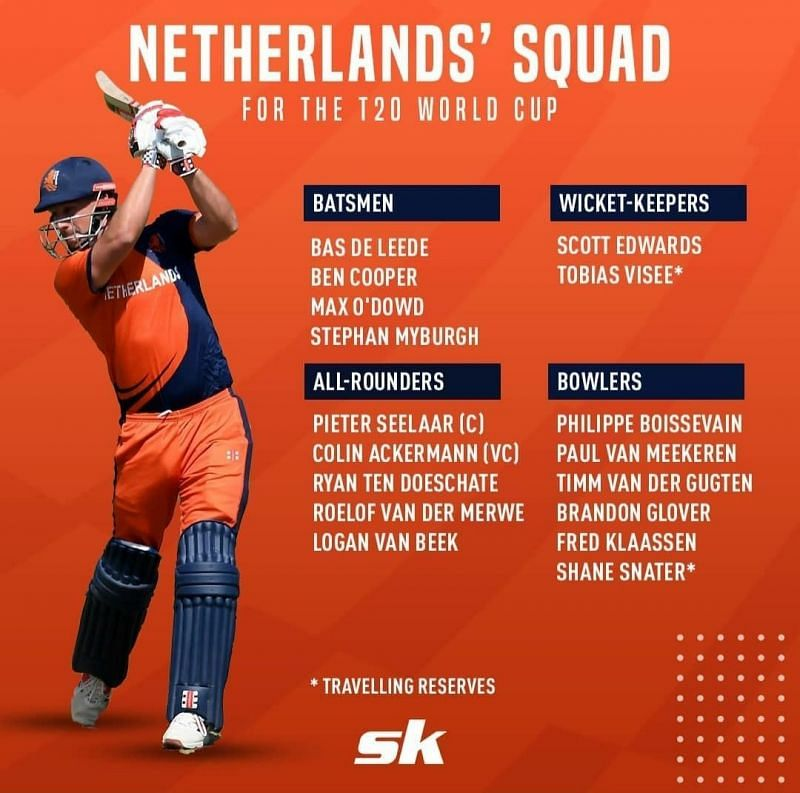 Netherlands 2021 T20 world cup squad