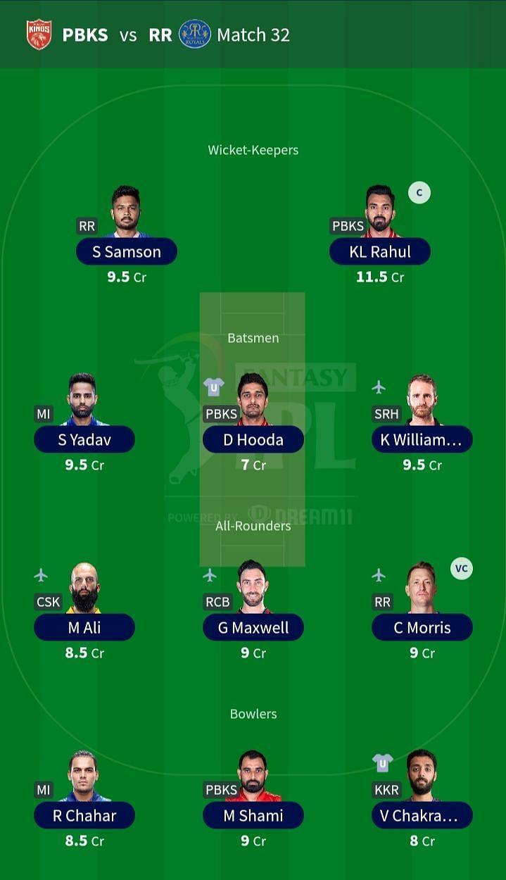 Suggested Team: IPL 2021 Match 32- PBKS vs RR