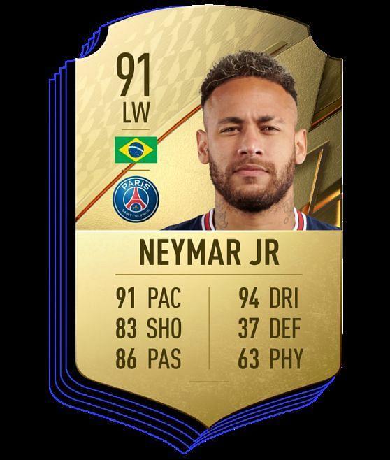 Neymar's rating hasn't changed (Image via EA Sports)