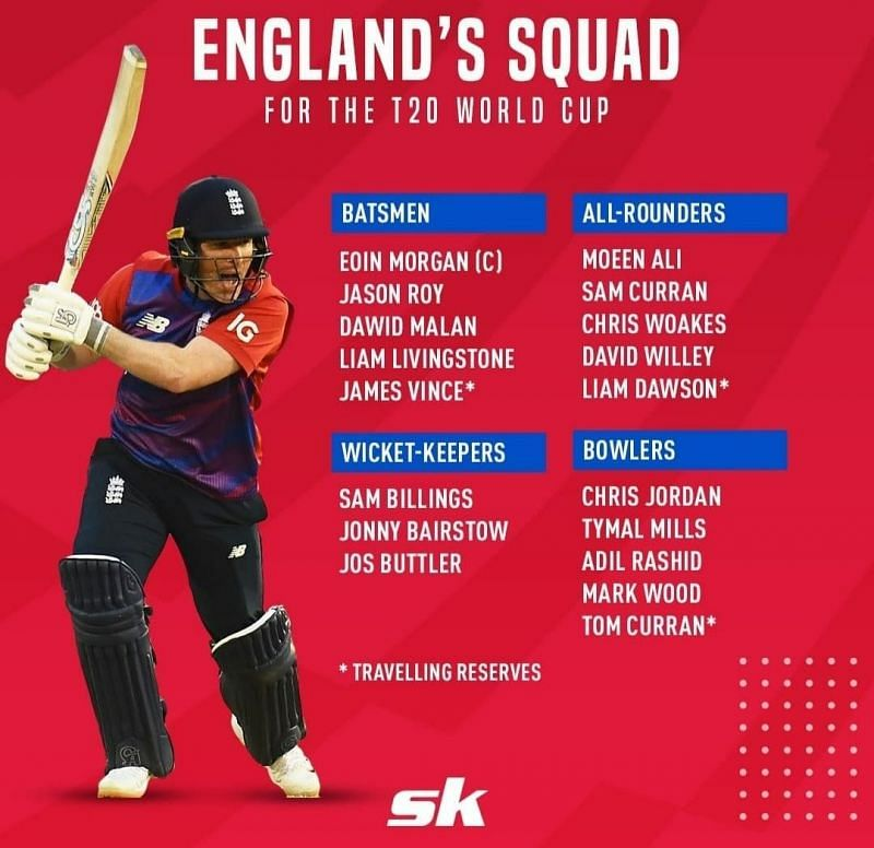 England's 2021 T20 world cup squad