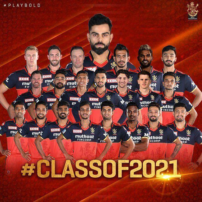 IPL 2021 Squads - RCB
