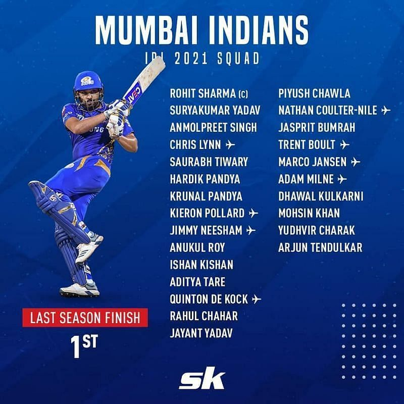 IPL 2021 Teams - MI Squad