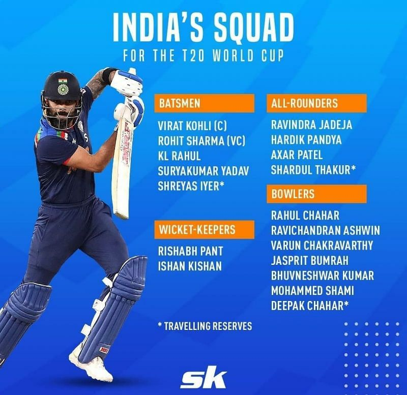 India's T20 squad for the 2021 T20 World Cup