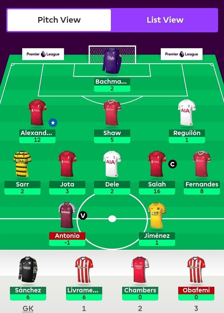 FPL team suggested for Gameweek 4.