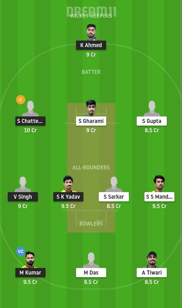 BB vs KW Dream11 Fantasy Suggestion #2 - Bengal T20 Challenge