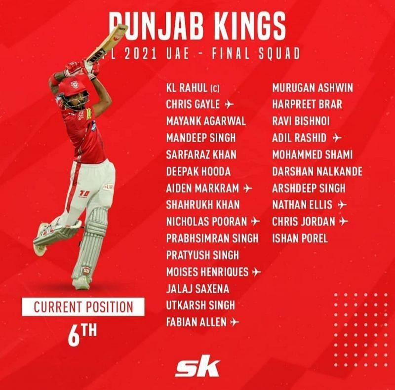 IPL 2021 squad - Punjab Kings