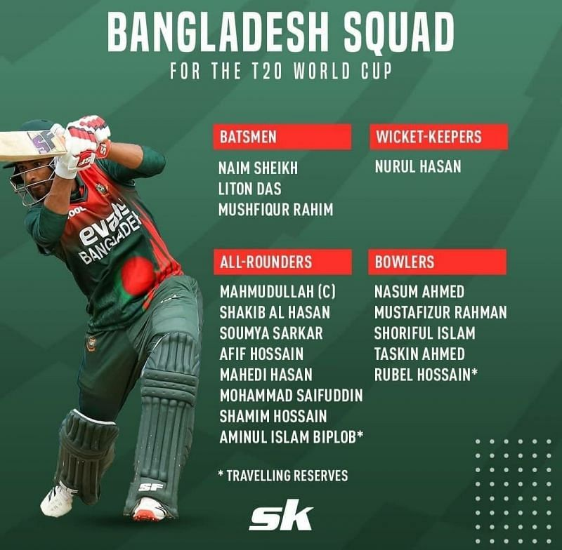 Bangladesh's 2021 T20 world cup squad