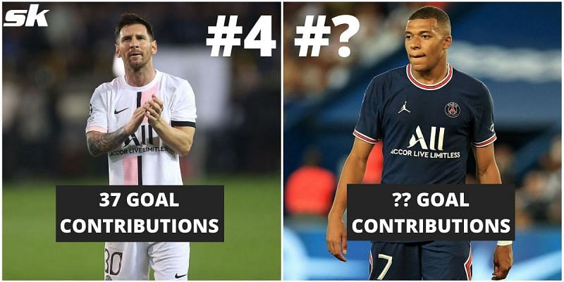 Messi is fourth on the list, but where does his PSG team-mate Mbappe rank?