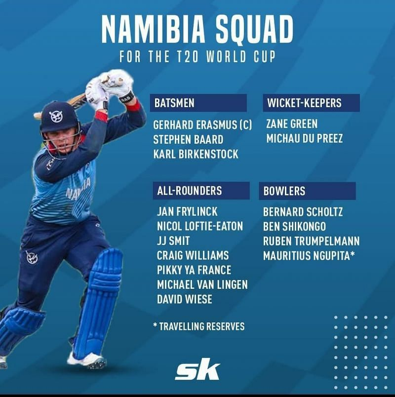 Namibia's T20 world cup squads for 2021