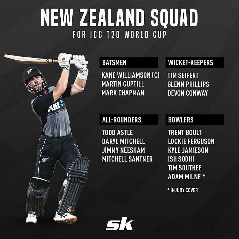 New Zealand Squad for the ICC T20 World cup 2021