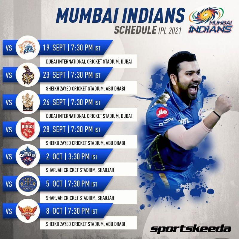 MI Schedule IPL 2021