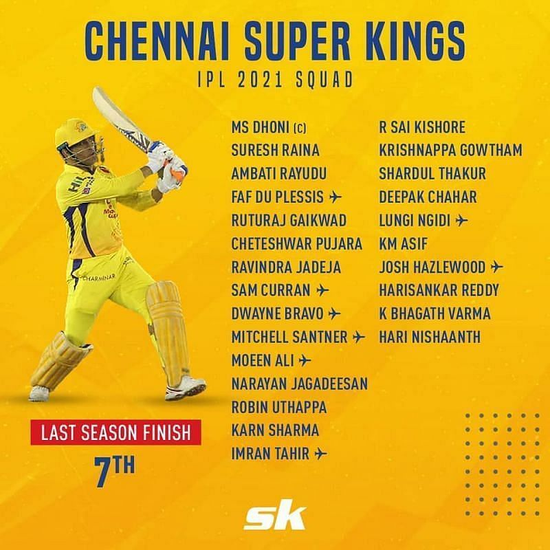 CSK 2021 Teams and Squads