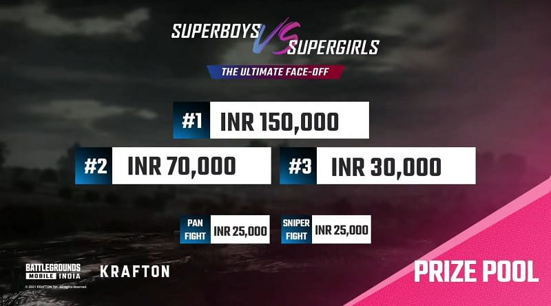 Prize pool distribution of BGMI The Ultimate Face Off