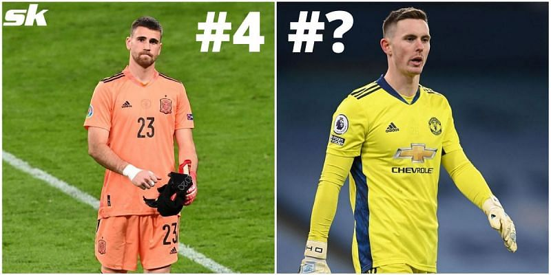 Who is the best young goalkeeper in the world right now?