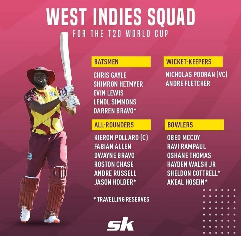 West Indies's 2021 T20 world cup squad