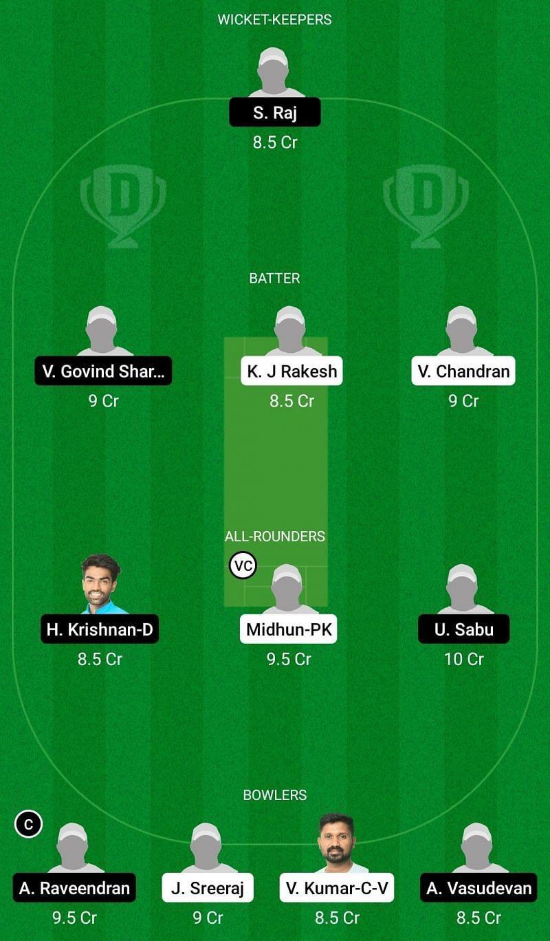 Dream11 Team for Prathibha Cricket Club vs Masters RCC - Kerala Club Championship 2021.