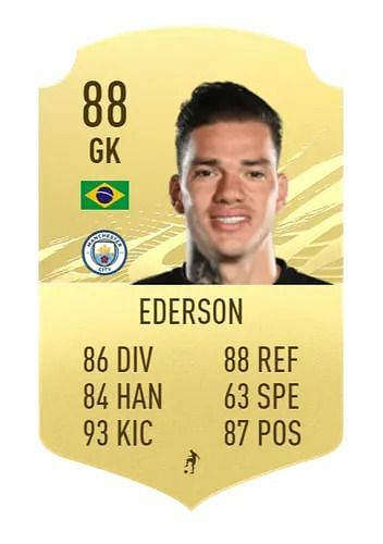 The Brazil keeper is arguable the best in the PL (Image via EA Sports - FIFA 220