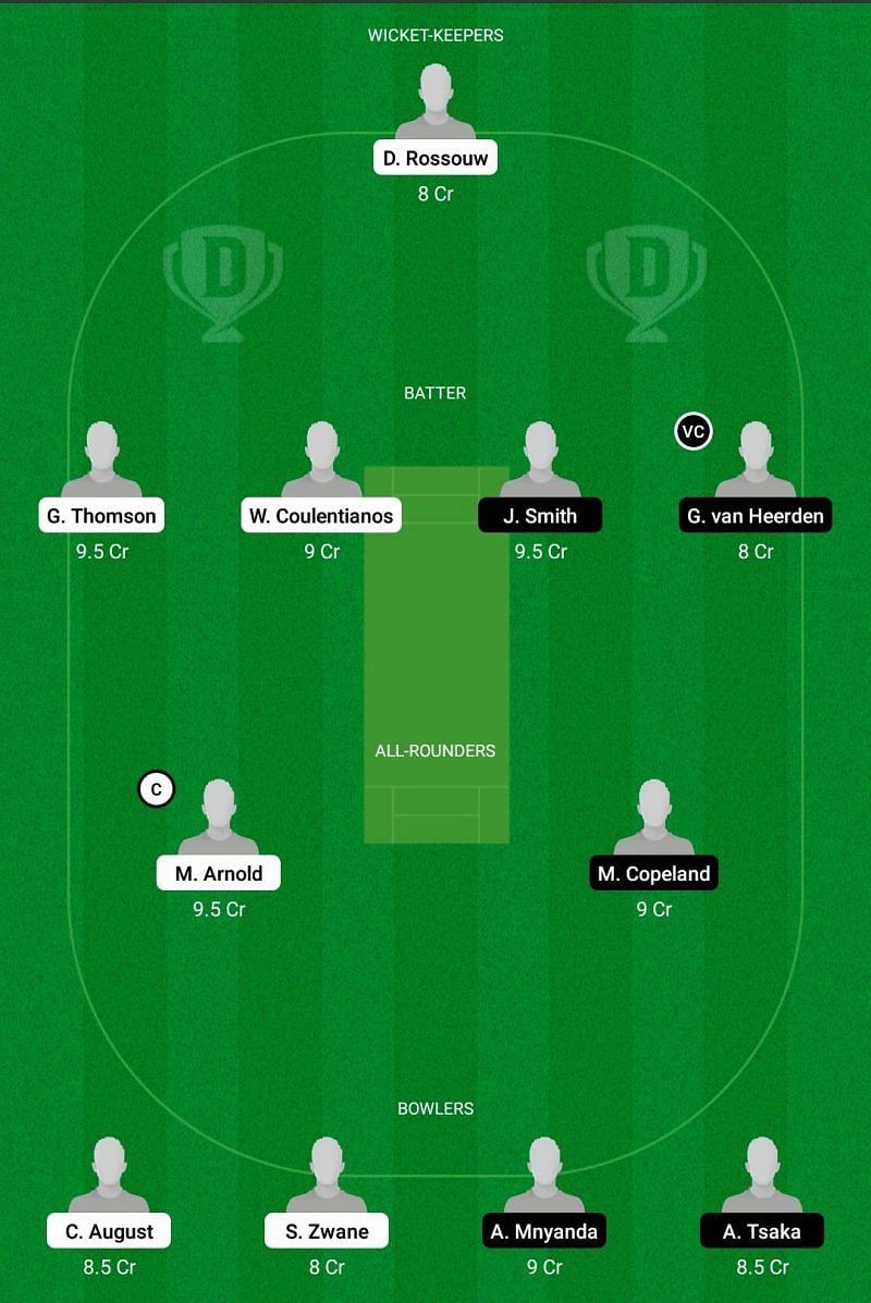 ES vs SA-U19 Dream11 Team - 2