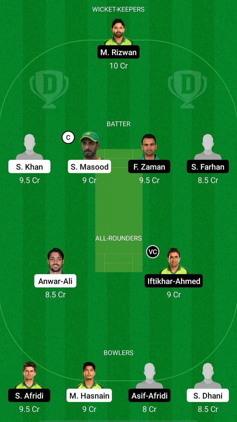 SIN vs KHP Dream11 Prediction - National T20 Cup