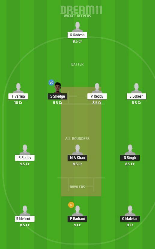MUM-U19 vs HYD-U19 Dream11 Team 2