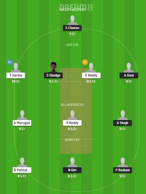 MUM-U19 vs HYD-U19 Dream11 Team 1