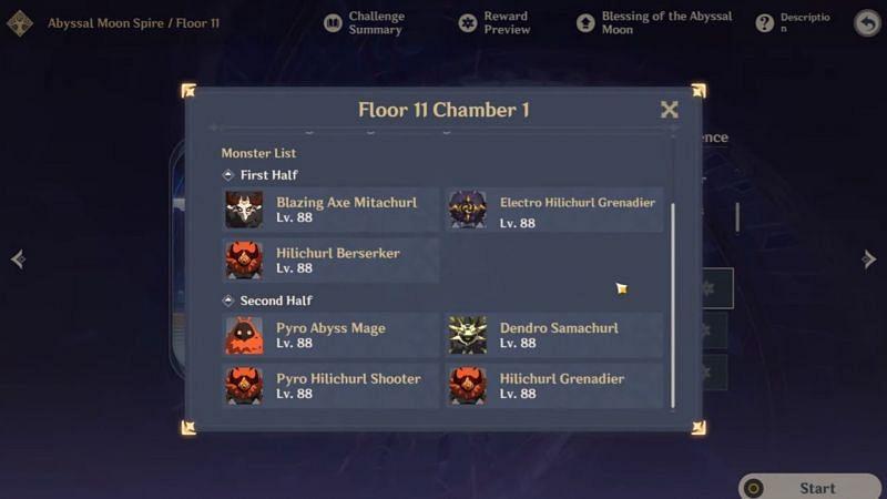Genshin Impact's Floor 11 Chamber One enemies (Image via Genshin Impact)
