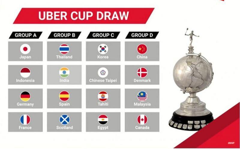 Uber Cup Draw (Pic Credit: BWF)