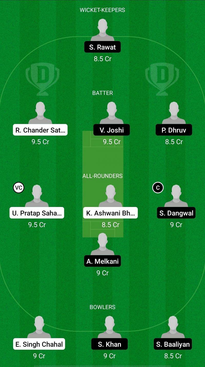PUN-U19 vs UT-U19 Dream11 Prediction - Vinoo Mankad Trophy