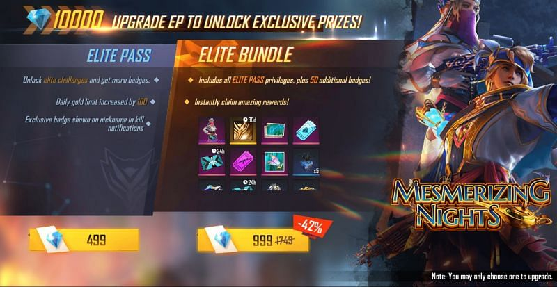 Here are the prices for the Season 41 Elite Pass (Image via Free Fire)