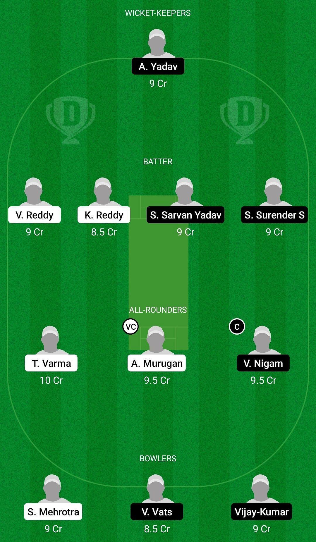 Dream11 Team for Hyderabad U-19 vs Uttar Pradesh U-19 - Vinoo Mankad Trophy, Quarter-final 3.