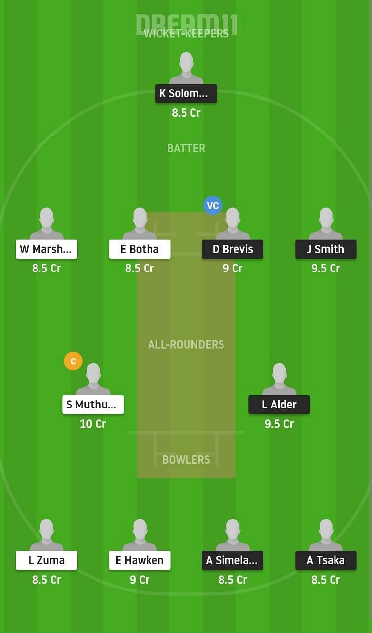 SA U19 vs NWD Dream11 Fantasy Suggestion #1 - CSA T20 Cup