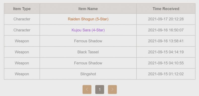 Character event banner history (Image via Genshin Impact)