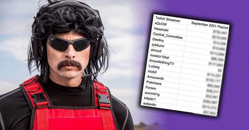 Twitch leak reveals Dr Disrespect's earnings from the purple platform (Image via Sportskeeda)